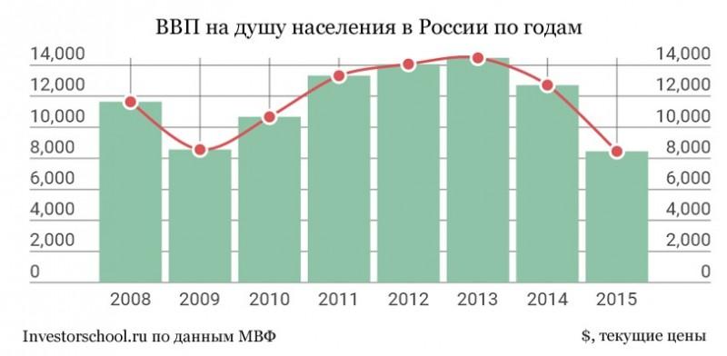 Порноиндустрия дает полпроцента венгерского ввп